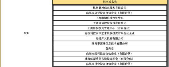 国家工商信息登记上显示的魅族股东名单