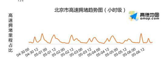 「高德开户」北京自驾南海子高德开户公园图片