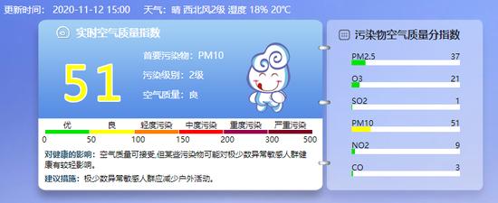 """雾霾消散!北京空气质量转优良 这几个区恢复""""清新绿""""图片"""
