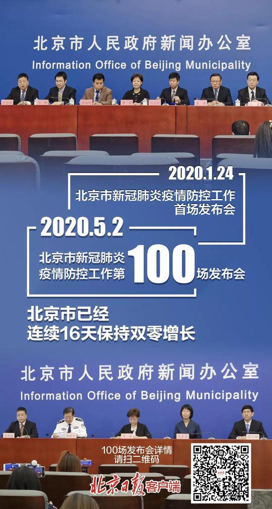 100场发布会,彰显公开透明自信担当图片