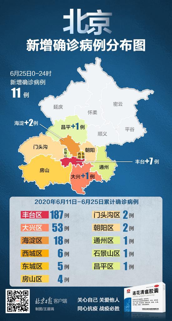 【天富官网】输入患者清零累计报告174天富官网图片