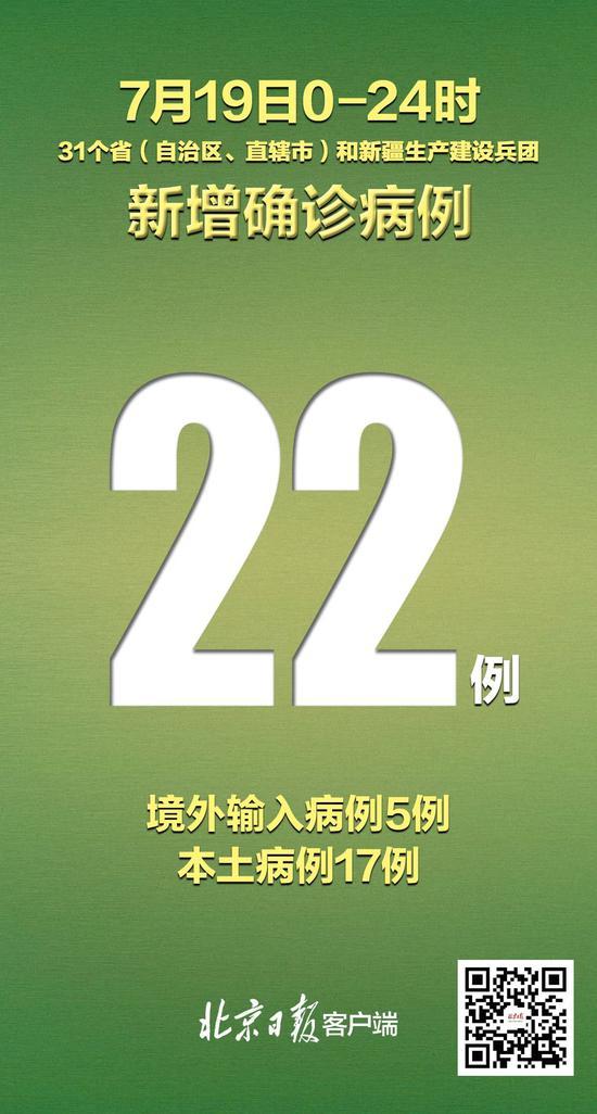 【杏悦】例确诊国务院杏悦派出3个专家组又一图片