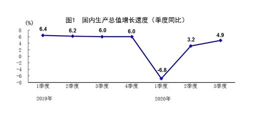 """新京报:中国GDP率先正增长 外媒的""""表情""""很复杂图片"""