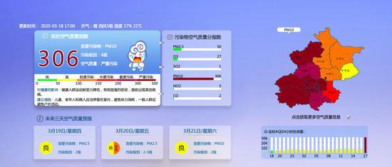 注意防护!北京空气质量已达严重污染图片