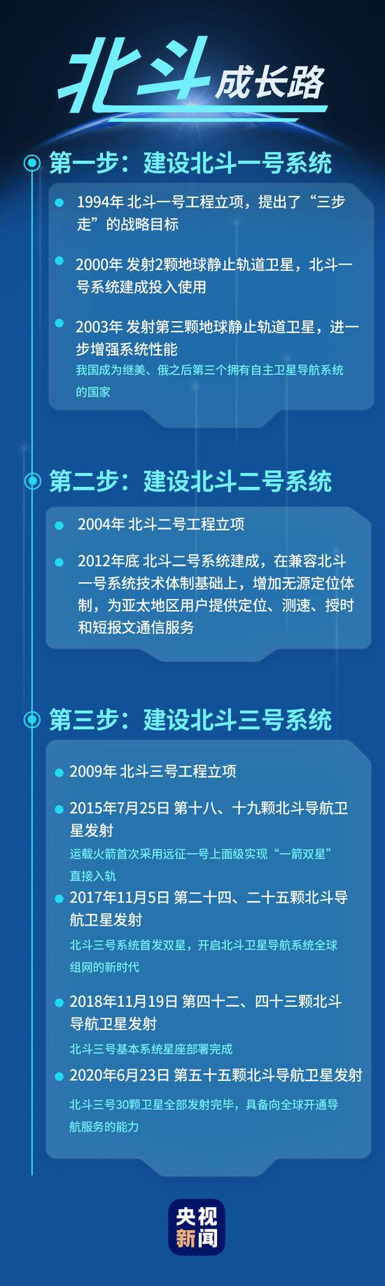 杏鑫招商:斗闪耀全球中杏鑫招商华勇于图片