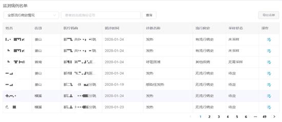 鄞州区新冠肺炎疫情防控监测系统。来源:宁波市疾控中心