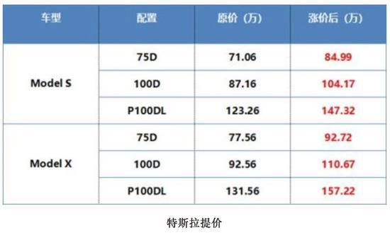 央视:特斯拉落户上海 时机意味深长开县临江中学
