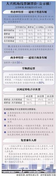http://www.x5rc.com/zhengwu/829564.html