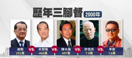 郭台铭参选对韩国瑜选情有无致命影响?媒体解读