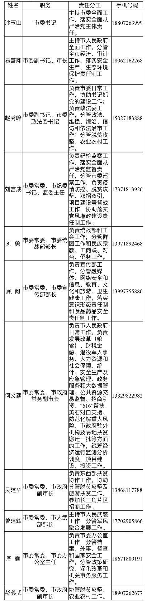 杏悦,北利川市委书记市长等百杏悦余名领导干图片
