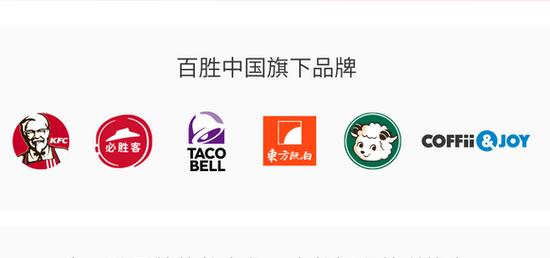 外媒称百胜中国或将考虑在香港上市 涉事方回应图片