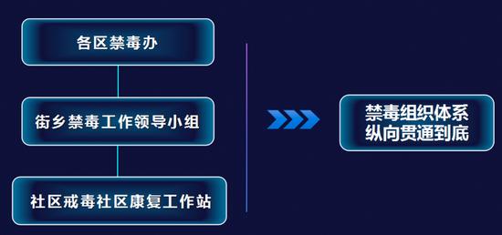 摩天测速:0摩天测速余人北京禁毒这图片