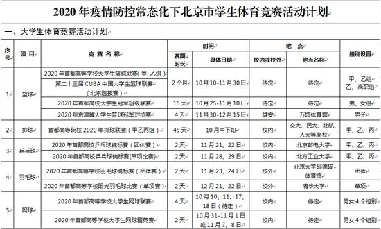 北京市教委发布:一批学生体育竞赛活动赛期出炉图片