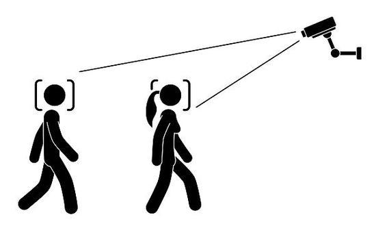 """媒体:人脸识别时代,要不要说""""不""""?图片"""