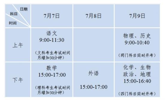 【蓝冠官网】苏蓝冠官网省确定2020年普通高考时间图片