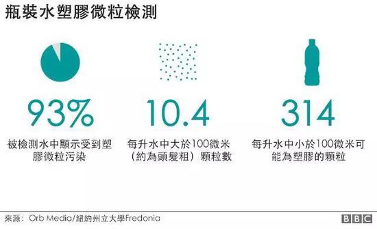 图片来源:BBC中文网截图
