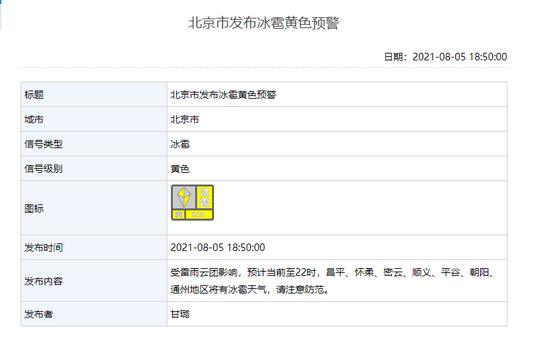 北京发布冰雹黄色预警:朝阳、通州等7区有冰雹