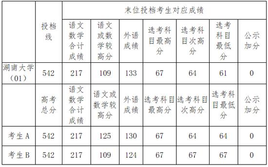 """""""上海教育""""微信公号 图"""