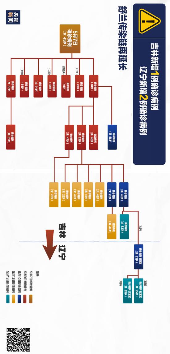 杏悦娱乐:染链仍在延伸海霞严防杏悦娱乐病毒乱图片