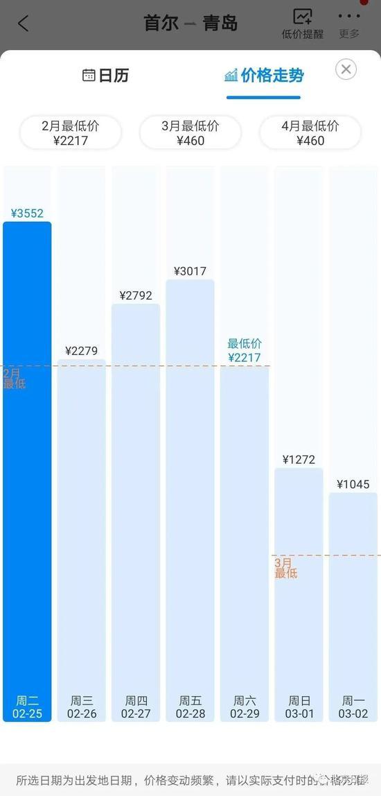 某售票平台显示2月首尔至青岛航班价格