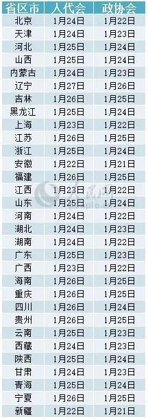 (国民网材料收集 停止2018年1月19日 现实时光以外地集会召开时光为准)