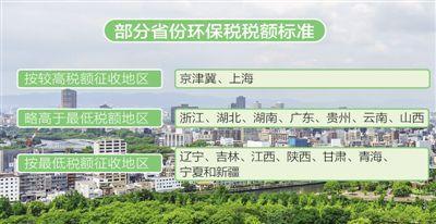 资料来源:国家税务总局 制图:李姿阅