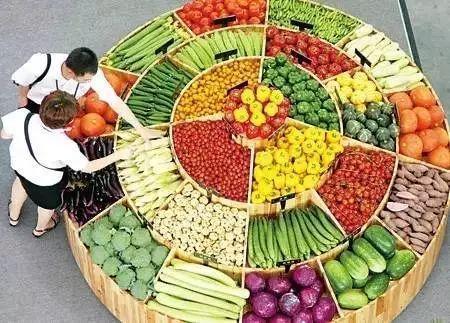 什么是公益性农产品市场?