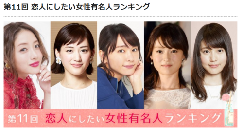 日本人最想谈恋爱的女星排名:新垣结衣蝉联第一