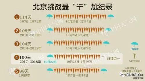 图片来自中国天气网
