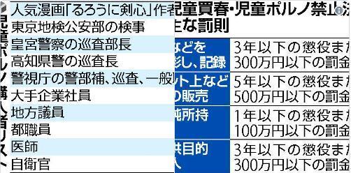 日媒报道部分涉案人员