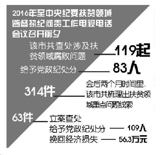 贫困县成为扶贫贪腐重灾区