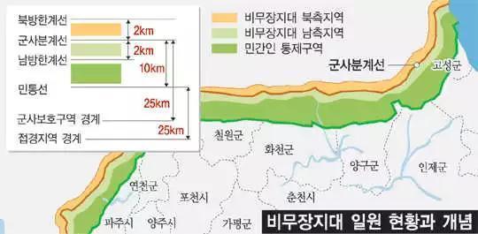 图中红线为三八线,橙色和浅绿色区域为非军事区