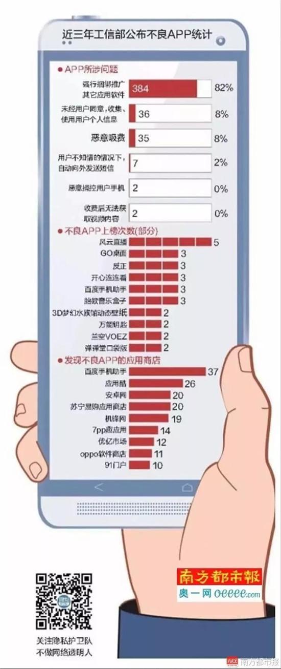 △2017年被检测发现存在违规收集用户信息APP名单