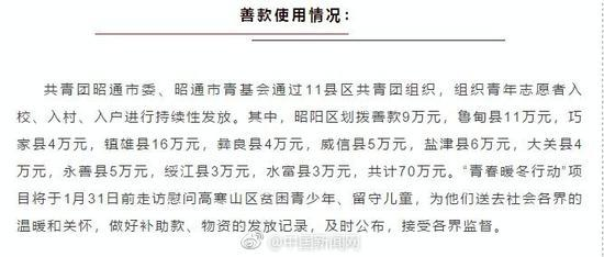 澳门线上娱乐送彩金:云南昭通市青基会公布冰花男孩70万元善款去向