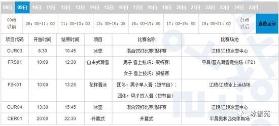 注:图中均为韩国时间
