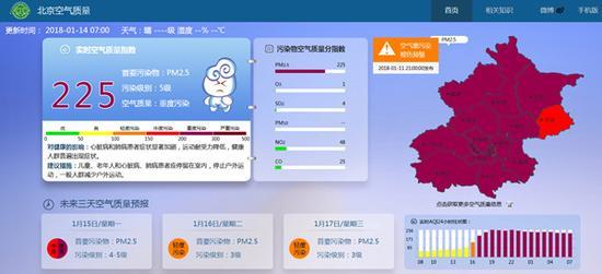 今晨7时,北京环境保护监测中心空气质量实况截图。