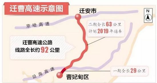 本文图均为 北京日报 图打造立体综合交通网络