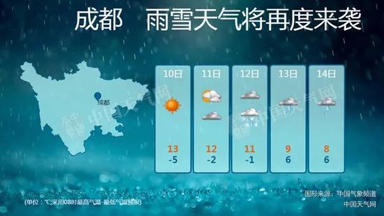 下周二开始 雨雪天气将开始蔓延