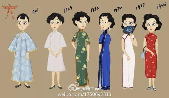 ▲微博网友@燕王WF画的旗袍演变
