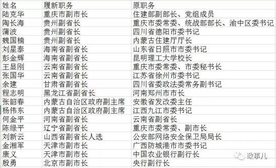"""""""政事儿""""(微信ID:xjbzse)撰稿/新京报记者许腾飞 校对 郭利琴"""