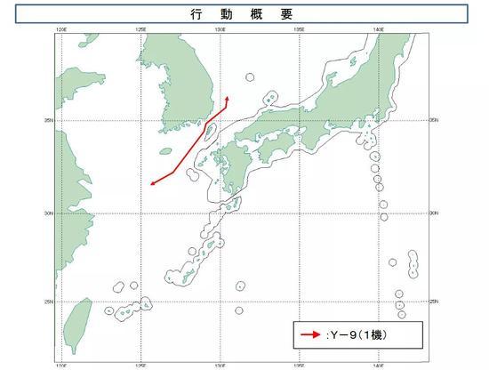 中国运-9运输机的飞行路线