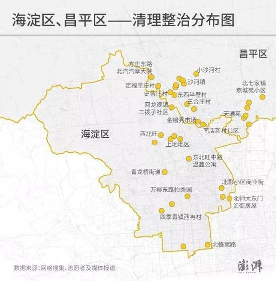 北京海淀区和昌平区的安全隐患清理整治分布图(共36处)。制图 鱼禾