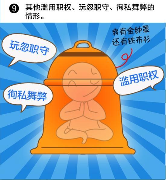(中央纪委监察部网站王婵 段相宇)
