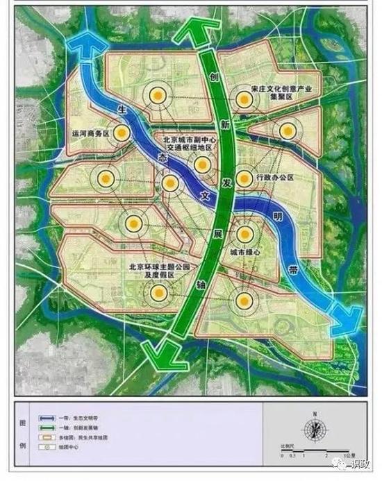 城市副中心空间结构规划图