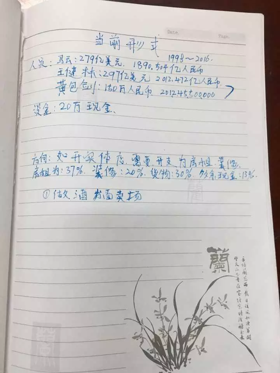 """黄某列出的""""直追马云""""计划"""
