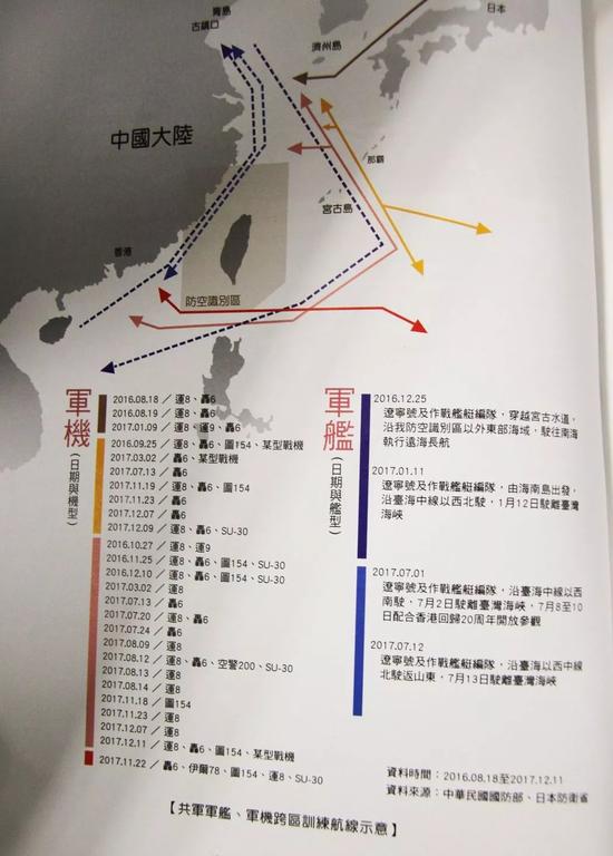 """台报告中列出解放军每次近台的记录。来源:台湾""""联合新闻网"""""""