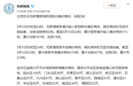 摩天娱乐,北京摩天娱乐5月10日无新增报图片