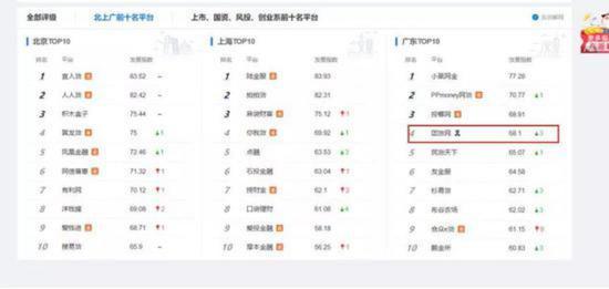 「新浪微博彩版网页登录」成都市郫都区(北京)推介会揽金110.5亿元