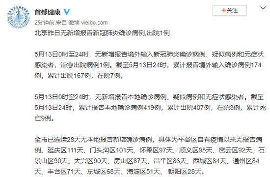 「杏悦代理」北京5月13日无新杏悦代理增报告新冠肺图片