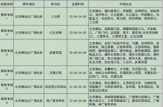 夜间到达旅客回升 北京南站公交高铁专线恢复运营